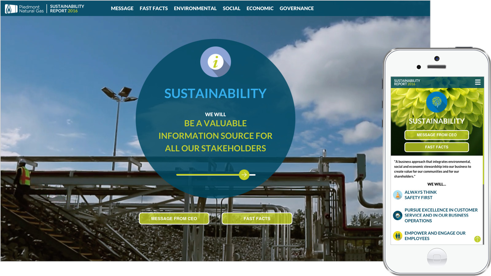interactive knowledge piedmont sustainability